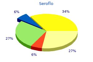 order seroflo online pills