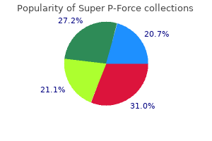 purchase super p-force 160 mg on line
