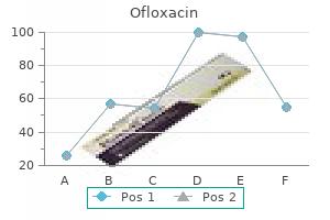 200mg ofloxacin with mastercard