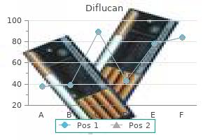 purchase discount diflucan online