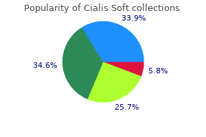 buy cheap cialis soft 20 mg on line
