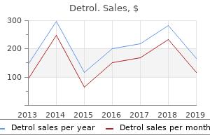 buy generic detrol 4mg online