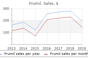 5mg frumil free shipping