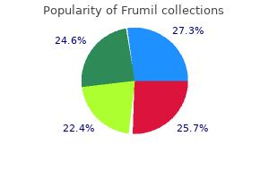 generic 5mg frumil with mastercard
