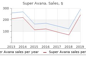 buy super avana with mastercard