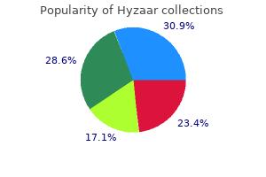 order hyzaar 12.5mg with visa