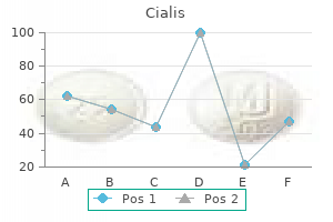 buy cialis 2.5mg lowest price