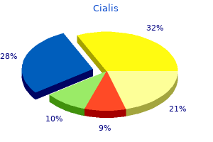 cialis 5mg online