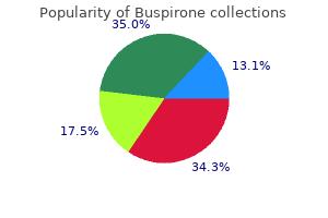 best purchase for buspirone
