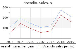 buy genuine asendin online