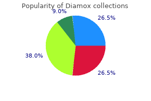 generic diamox 250mg line