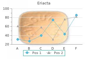 discount eriacta 100 mg mastercard