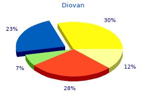 order 40 mg diovan with mastercard