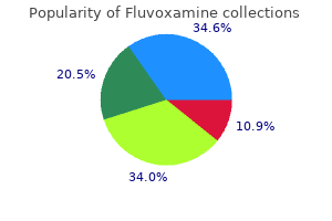 order 50mg fluvoxamine overnight delivery