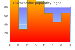 cheap fluvoxamine 50 mg overnight delivery