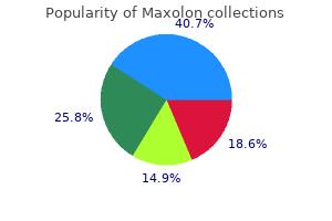purchase 10mg maxolon visa