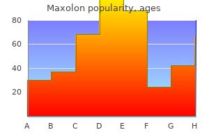 buy maxolon in united states online