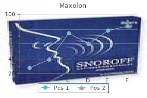 cheap 10mg maxolon overnight delivery