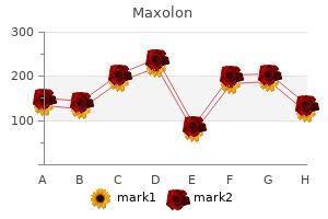 order cheap maxolon on line