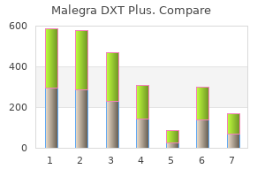 order malegra dxt plus 160 mg free shipping