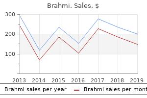 brahmi 60 caps cheap