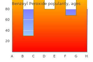 purchase 20gr benzoyl otc