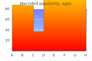 buy macrobid once a day