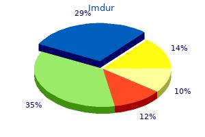 40mg imdur with mastercard