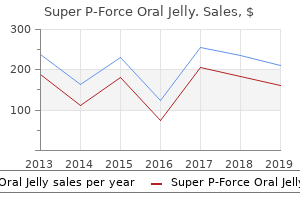 buy cheap super p-force oral jelly on line