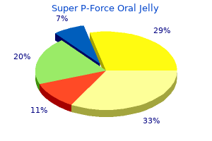 buy super p-force oral jelly from india