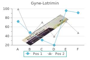 purchase gyne-lotrimin 100 mg mastercard