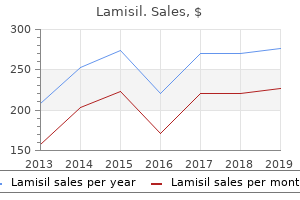 cheap lamisil 250mg on line