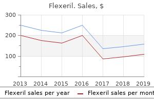 discount 15 mg flexeril