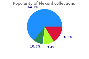 generic 15mg flexeril amex
