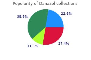 safe danazol 200 mg