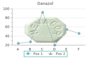 quality 200mg danazol