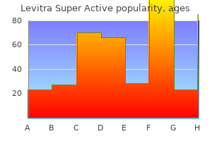 levitra super active 20 mg with visa
