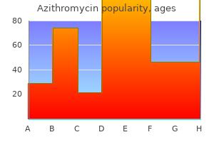 generic azithromycin 250mg online