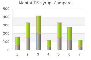 proven 100 ml mentat ds syrup