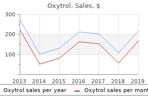 purchase oxytrol from india