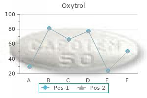 generic oxytrol 5mg without a prescription