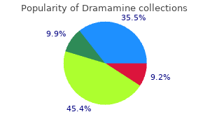 cheap dramamine 50mg without prescription