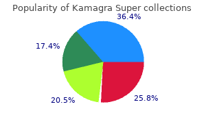 purchase genuine kamagra super