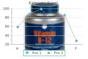 buy discount kamagra super on line
