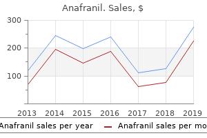 purchase on line anafranil