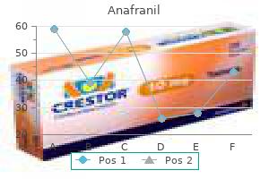 buy anafranil in united states online