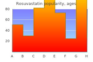generic rosuvastatin 10mg online