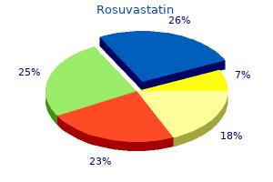 purchase genuine rosuvastatin on line